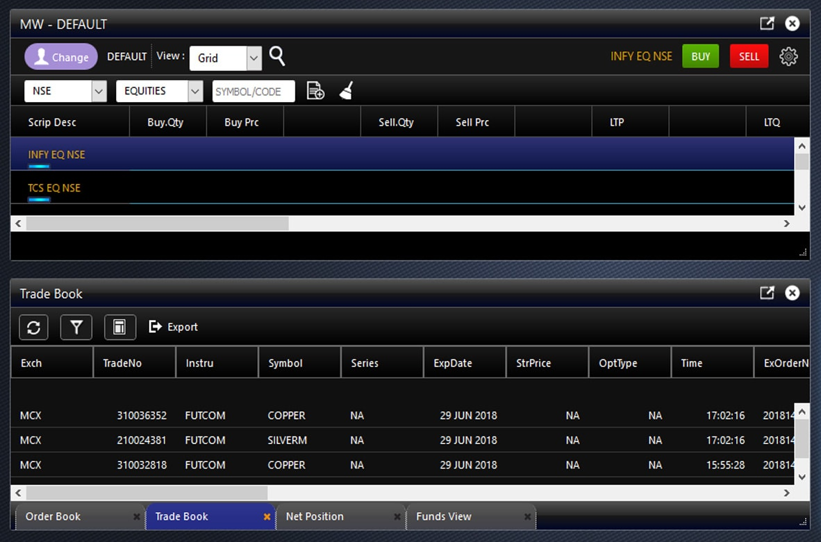 trading profit and loss account format